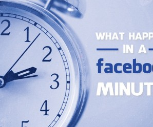 what-happens-in-a-facebook-minute